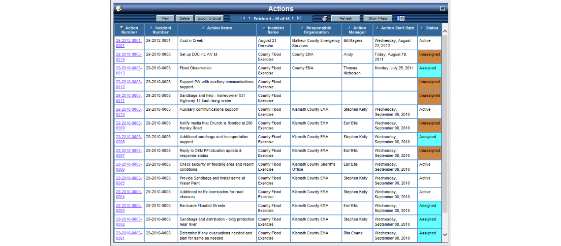 Actions Status Boards (Dashboard) from the OpsCenter Emergency Management Software Suite