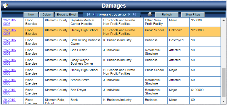 Example OpsCenter Status Board - Damages